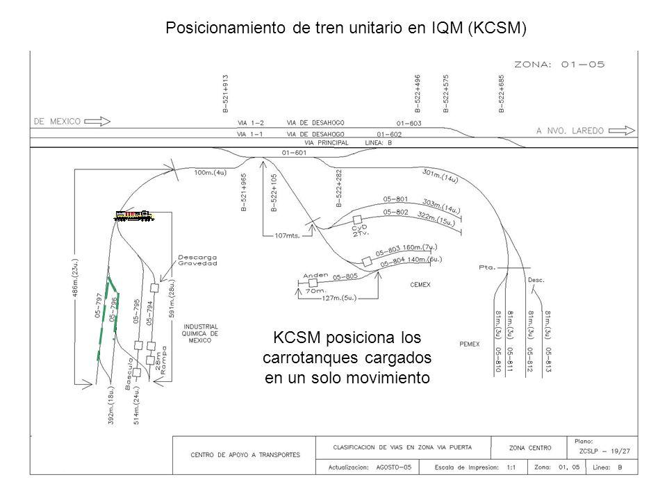Posicionamiento de tren unitario en IQM (KCSM) KCSM posiciona los carrotanques cargados en un solo movimiento