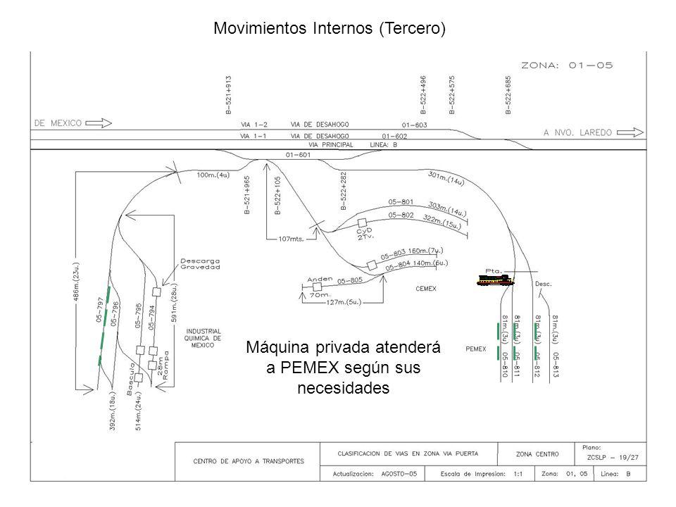 Movimientos Internos (Tercero) Máquina privada atenderá a PEMEX según sus necesidades