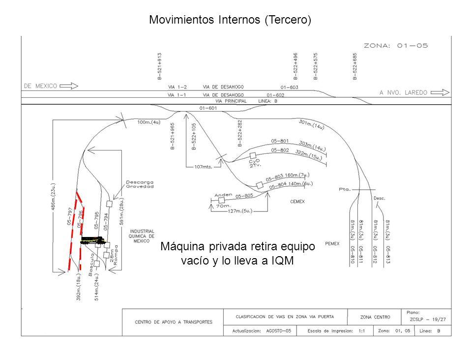Movimientos Internos (Tercero) Máquina privada retira equipo vacío y lo lleva a IQM
