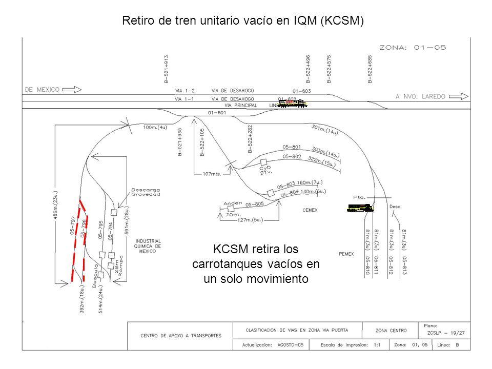 Retiro de tren unitario vacío en IQM (KCSM) KCSM retira los carrotanques vacíos en un solo movimiento