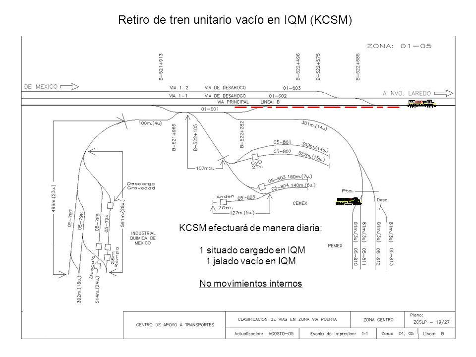 KCSM efectuará de manera diaria: 1 situado cargado en IQM 1 jalado vacío en IQM No movimientos internos Retiro de tren unitario vacío en IQM (KCSM)