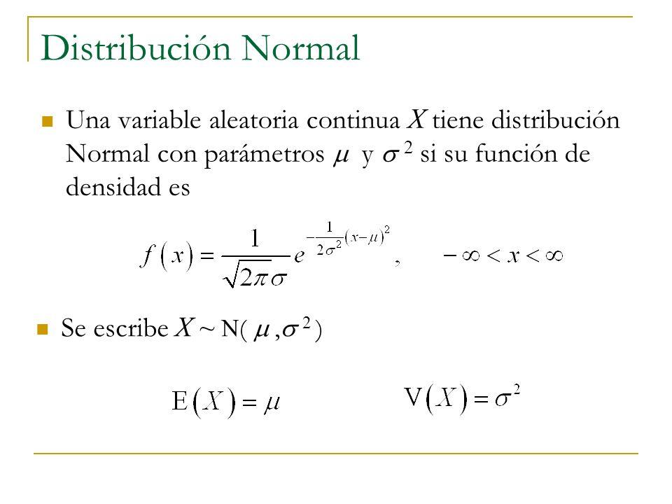 Distribución Normal Una variable aleatoria continua X tiene distribución Normal con parámetros y 2 si su función de densidad es Se escribe X ~ N (, 2