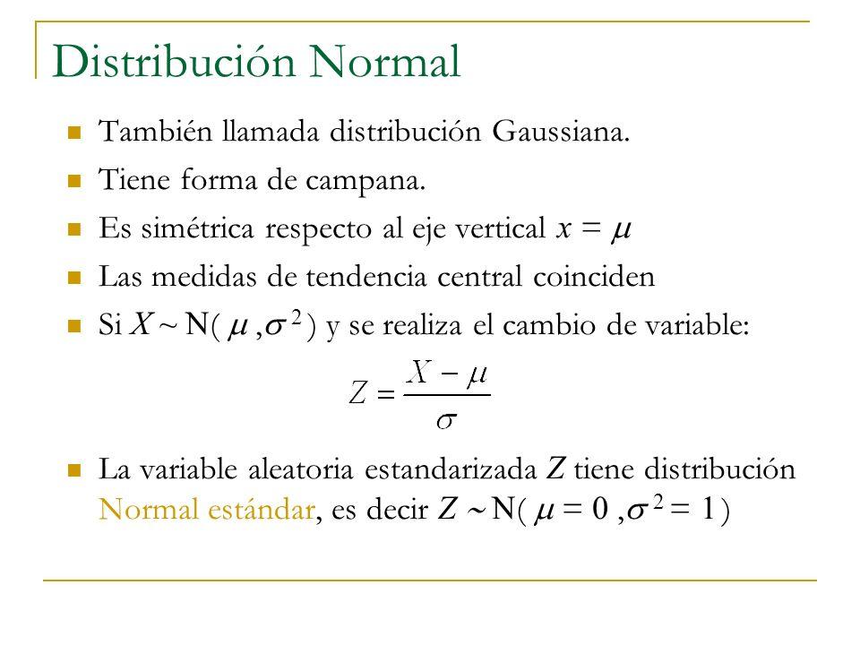 También llamada distribución Gaussiana. Tiene forma de campana. Es simétrica respecto al eje vertical x = Las medidas de tendencia central coinciden S