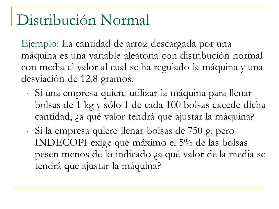 Distribución Normal Ejemplo: La cantidad de arroz descargada por una máquina es una variable aleatoria con distribución normal con media el valor al c