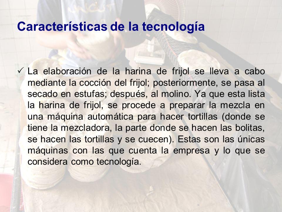 Características de la tecnología La elaboración de la harina de frijol se lleva a cabo mediante la cocción del frijol; posteriormente, se pasa al secado en estufas; después, al molino.