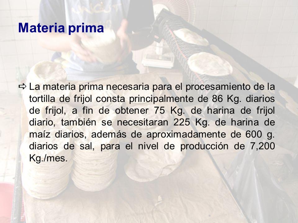 Materia prima La materia prima necesaria para el procesamiento de la tortilla de frijol consta principalmente de 86 Kg.