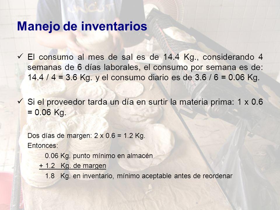 Manejo de inventarios El consumo al mes de sal es de 14.4 Kg., considerando 4 semanas de 6 días laborales, el consumo por semana es de: 14.4 / 4 = 3.6