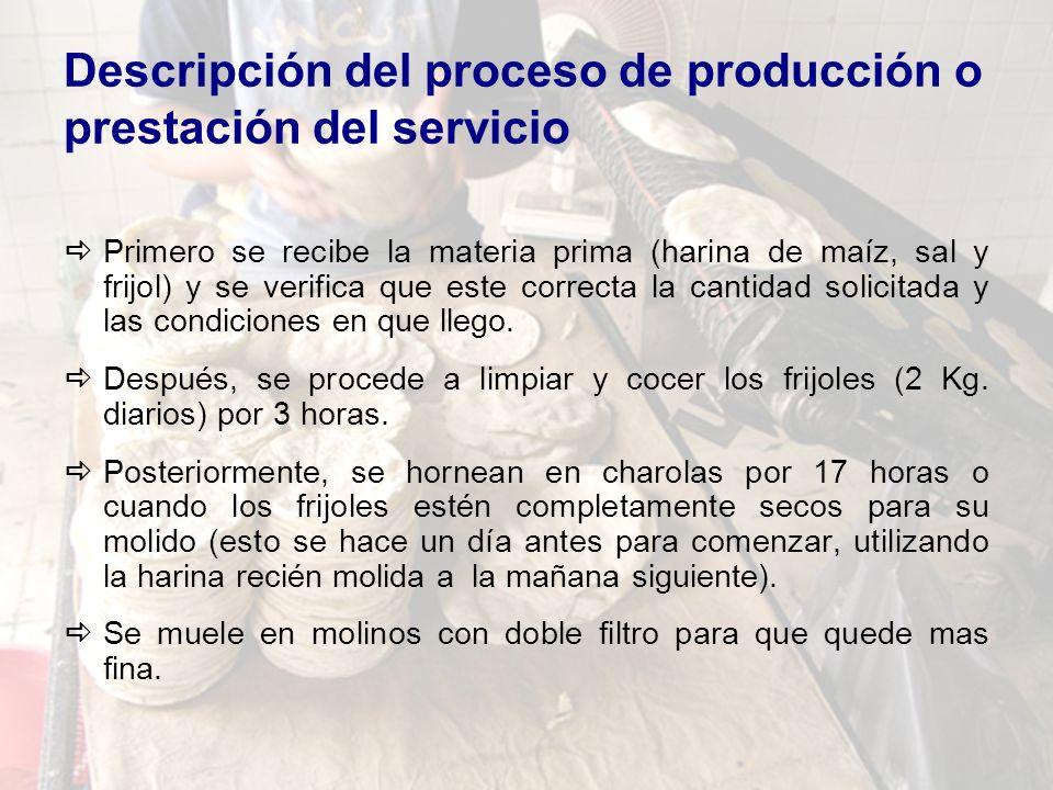 Descripción del proceso de producción o prestación del servicio Primero se recibe la materia prima (harina de maíz, sal y frijol) y se verifica que este correcta la cantidad solicitada y las condiciones en que llego.