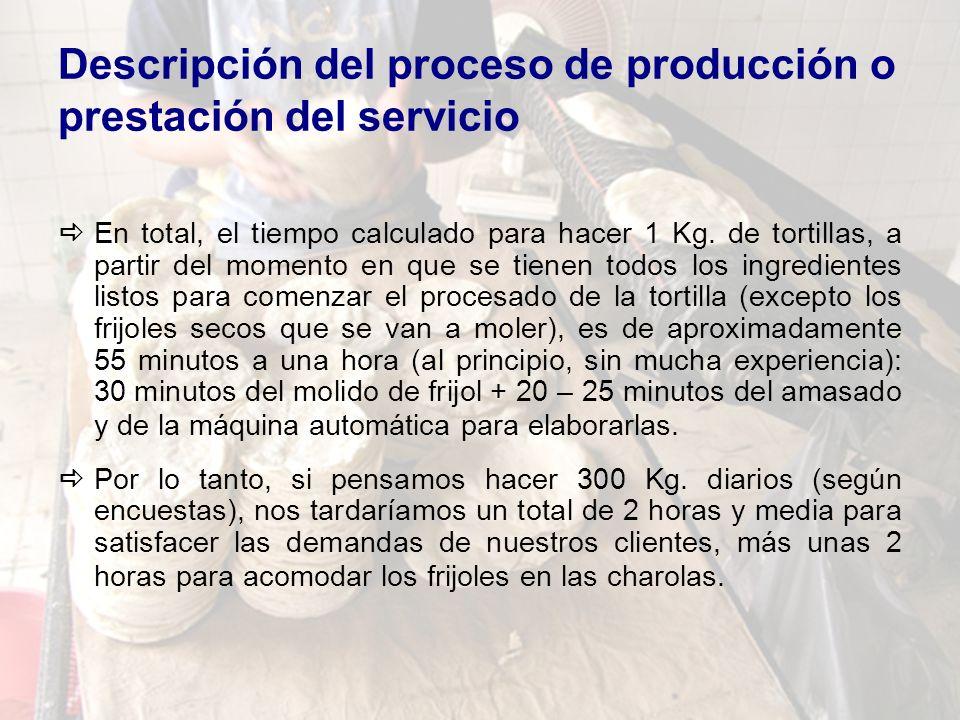 Descripción del proceso de producción o prestación del servicio En total, el tiempo calculado para hacer 1 Kg. de tortillas, a partir del momento en q