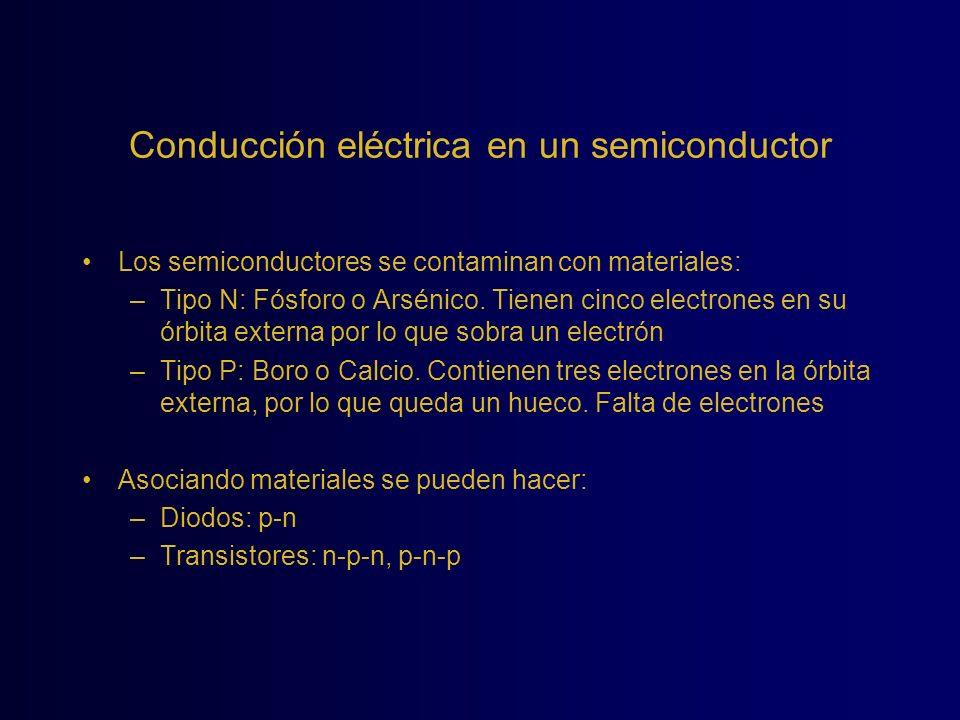 Conducción eléctrica en un semiconductor Los semiconductores se contaminan con materiales: –Tipo N: Fósforo o Arsénico. Tienen cinco electrones en su