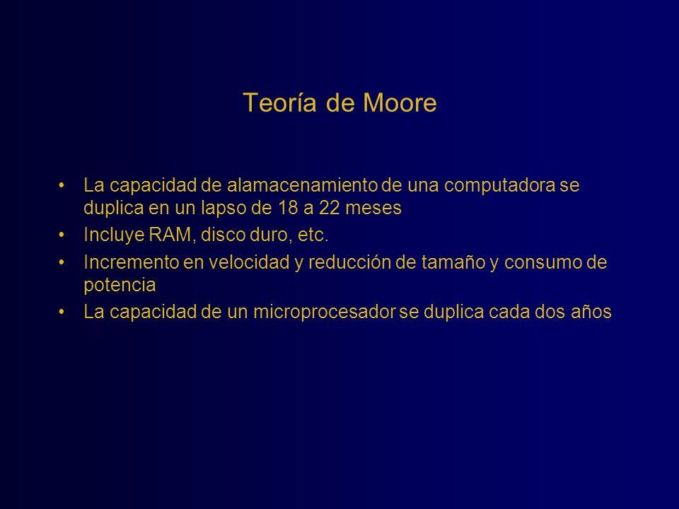 Teoría de Moore La capacidad de alamacenamiento de una computadora se duplica en un lapso de 18 a 22 meses Incluye RAM, disco duro, etc. Incremento en