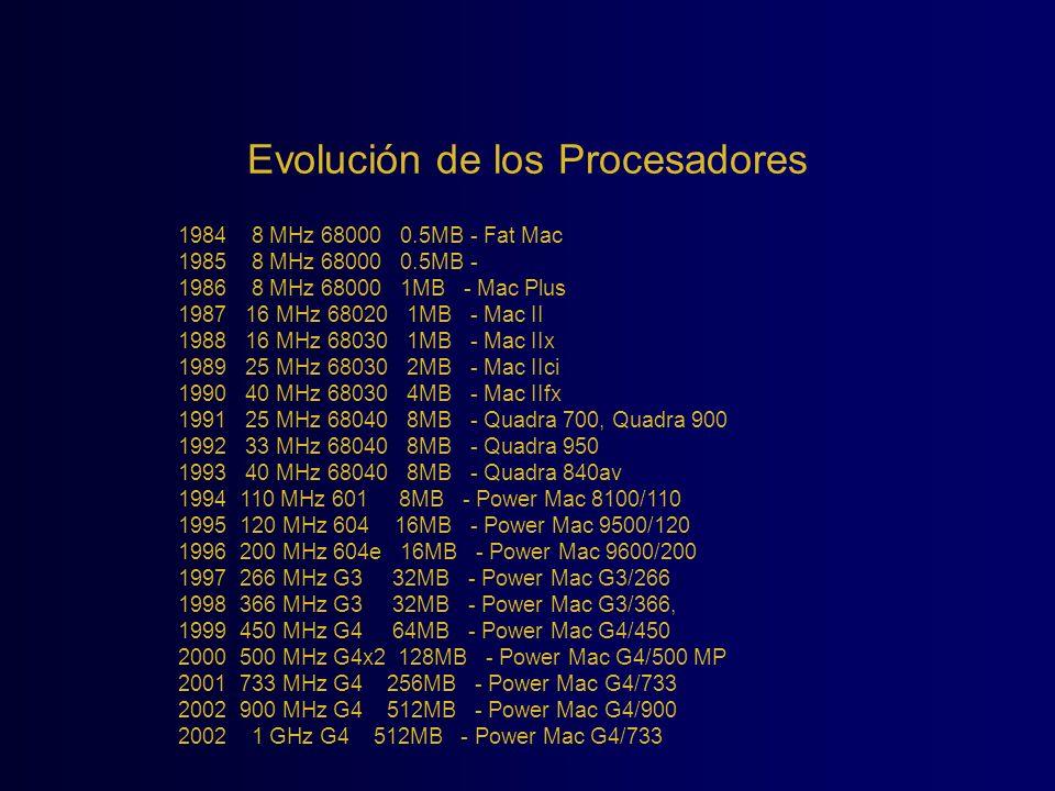 Evolución de los Procesadores 1984 8 MHz 68000 0.5MB - Fat Mac 1985 8 MHz 68000 0.5MB - 1986 8 MHz 68000 1MB - Mac Plus 1987 16 MHz 68020 1MB - Mac II