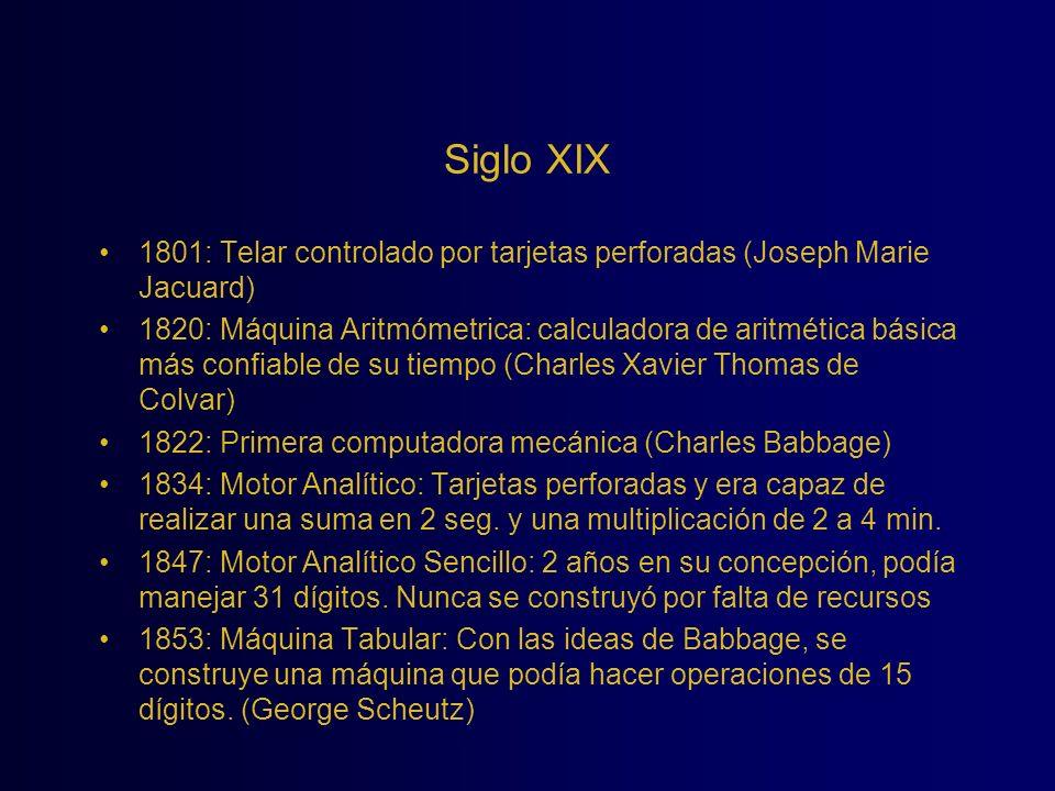 Siglo XX (21) 1987: Microsoft Windows 2 1987: Macintosh II y Macintosh SE: 68020 1987: VGA: Video Graphic Array 1988: 80386 1988: Macintosh IIx: 68030 1989 WWW: World Wide Web 1989: 80486 1989: Macintosh IIci: 68030 25MHz 1990: Macintosh IIfx: 68030 25MHz 1991: MS-DOS 5.0 1991: LINUX