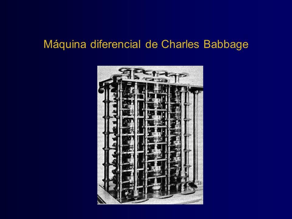 Siglo XIX (2) 1871: Babbage produce la primera Máquina Análitica con impresora 1878: Calculadora con Tabla de Multiplicar: Más eficiente y rápida que la que se había construido con anterioridad.