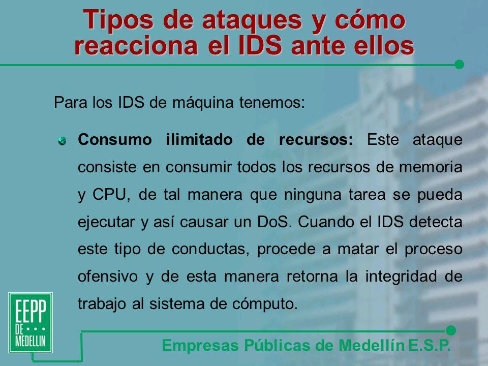 Tipos de ataques y cómo reacciona el IDS ante ellos Empresas Públicas de Medellín E.S.P.