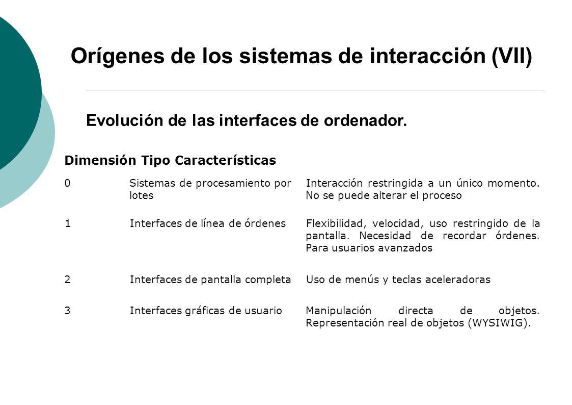 Orígenes de los sistemas de interacción (VII) Evolución de las interfaces de ordenador. Dimensión Tipo Características 0Sistemas de procesamiento por