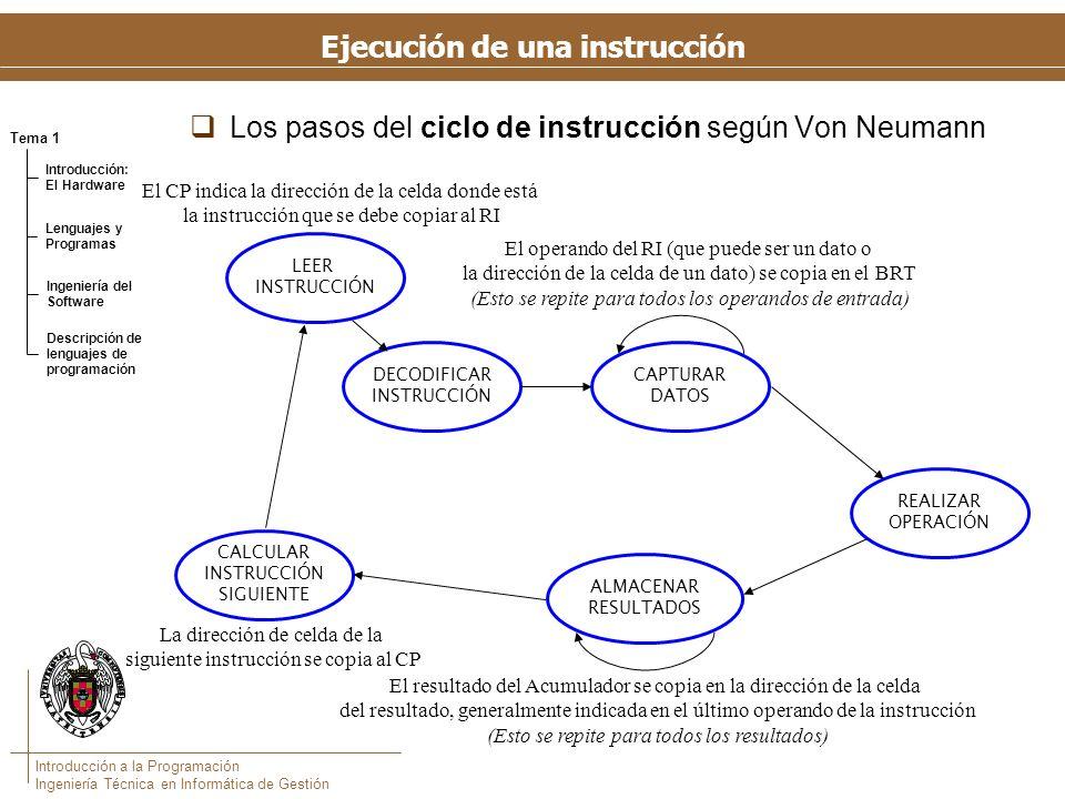 Tema 1 Introducción: El Hardware Lenguajes y Programas Ingeniería del Software Descripción de lenguajes de programación Introducción a la Programación Ingeniería Técnica en Informática de Gestión Ejecución de una instrucción Los pasos del ciclo de instrucción según Von Neumann LEER INSTRUCCIÓN DECODIFICAR INSTRUCCIÓN CAPTURAR DATOS REALIZAR OPERACIÓN ALMACENAR RESULTADOS CALCULAR INSTRUCCIÓN SIGUIENTE El CP indica la dirección de la celda donde está la instrucción que se debe copiar al RI El operando del RI (que puede ser un dato o la dirección de la celda de un dato) se copia en el BRT (Esto se repite para todos los operandos de entrada) La dirección de celda de la siguiente instrucción se copia al CP El resultado del Acumulador se copia en la dirección de la celda del resultado, generalmente indicada en el último operando de la instrucción (Esto se repite para todos los resultados)