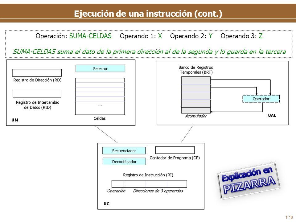 1.10 Ejecución de una instrucción (cont.) Operación: SUMA-CELDAS Operando 1: X Operando 2: Y Operando 3: Z SUMA-CELDAS suma el dato de la primera dirección al de la segunda y lo guarda en la tercera