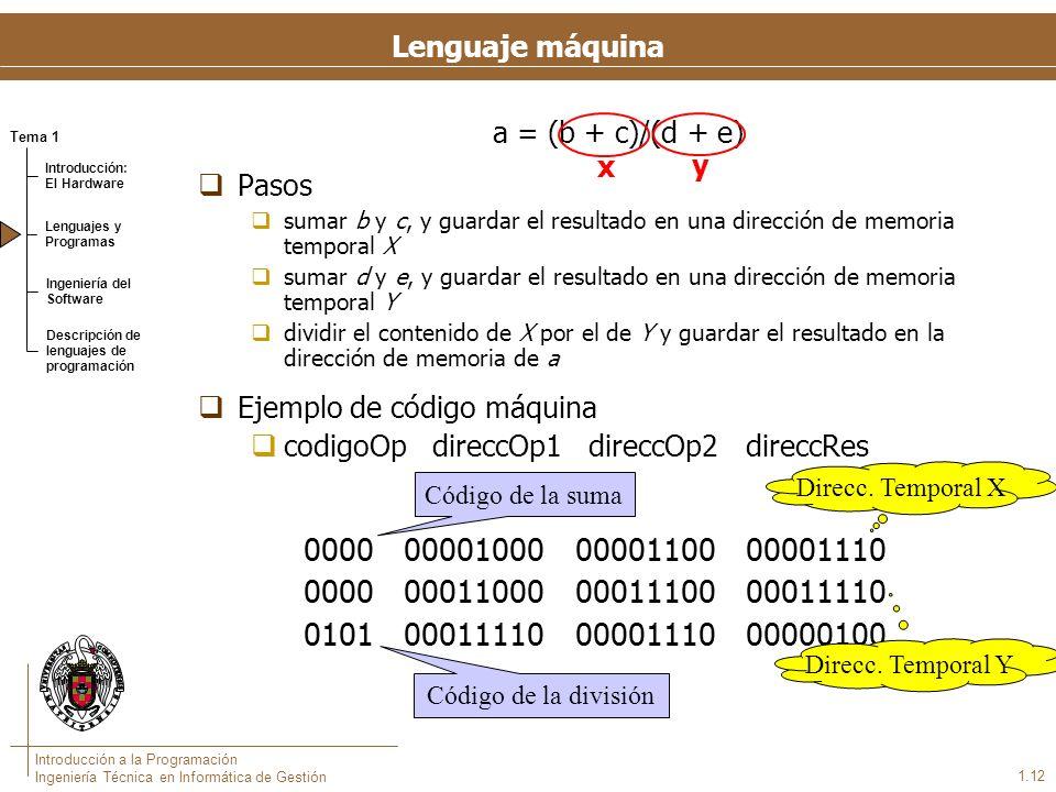 Tema 1 Introducción: El Hardware Lenguajes y Programas Ingeniería del Software Descripción de lenguajes de programación Introducción a la Programación Ingeniería Técnica en Informática de Gestión 1.12 a = (b + c)/(d + e) Pasos sumar b y c, y guardar el resultado en una dirección de memoria temporal X sumar d y e, y guardar el resultado en una dirección de memoria temporal Y dividir el contenido de X por el de Y y guardar el resultado en la dirección de memoria de a Ejemplo de código máquina codigoOp direccOp1 direccOp2 direccRes 0000 00001000 00001100 00001110 0000 00011000 00011100 00011110 0101 00011110 00001110 00000100 Código de la división Direcc.