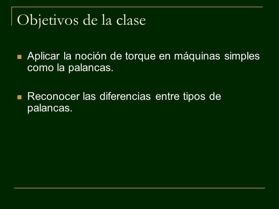 Objetivos de la clase Aplicar la noción de torque en máquinas simples como la palancas. Reconocer las diferencias entre tipos de palancas.