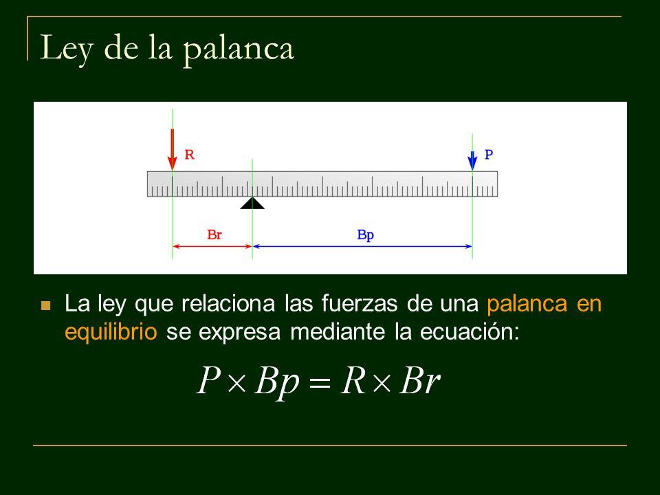 Tipos de palanca Según las posiciones relativas que tengan las fuerzas y el fulcro, se definen tres clases de palancas: Primera clase: el fulcro se encuentra entre ambas fuerzas Segunda clase: la carga está entre el fulcro y el esfuerzo.