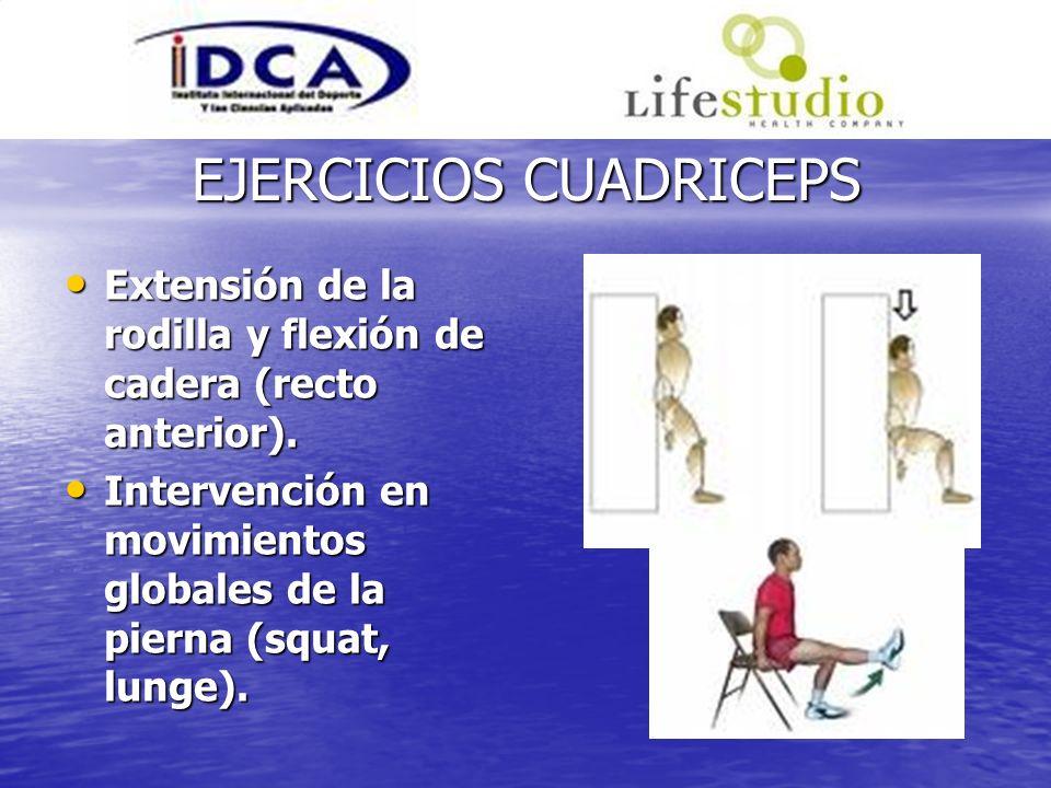 EJERCICIOS CUADRICEPS Extensión de la rodilla y flexión de cadera (recto anterior). Extensión de la rodilla y flexión de cadera (recto anterior). Inte