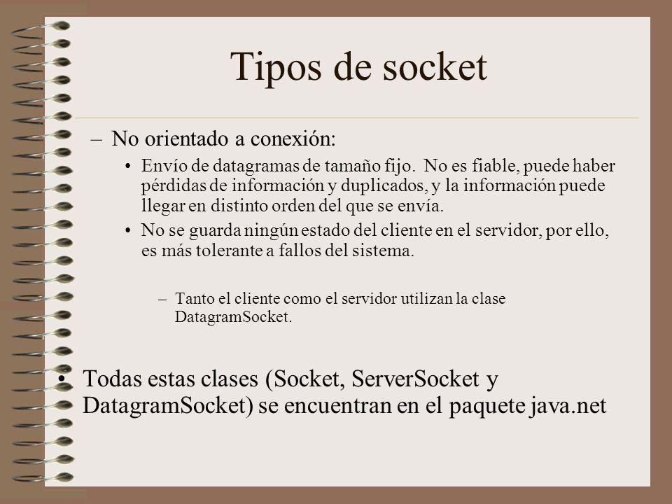 Tipos de socket –No orientado a conexión: Envío de datagramas de tamaño fijo. No es fiable, puede haber pérdidas de información y duplicados, y la inf