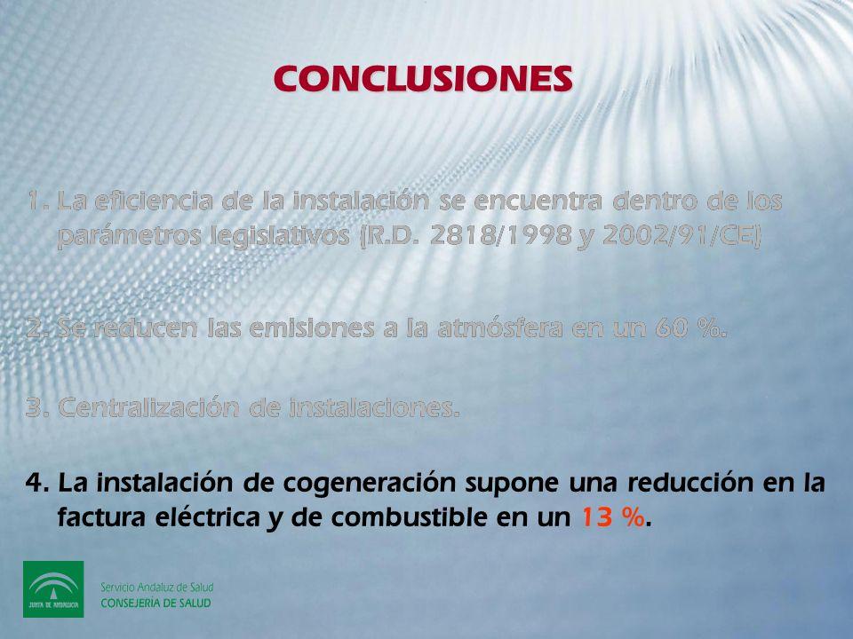 CONCLUSIONES 1.La eficiencia de la instalación se encuentra dentro de los parámetros legislativos (R.D. 2818/1998 y 2002/91/CE) 2.Se reducen las emisi