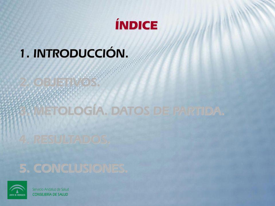 INTRODUCCIÓN HOSPITAL VIRGEN DE LAS NIEVES: 11 Edificios, 4 Hospitales.