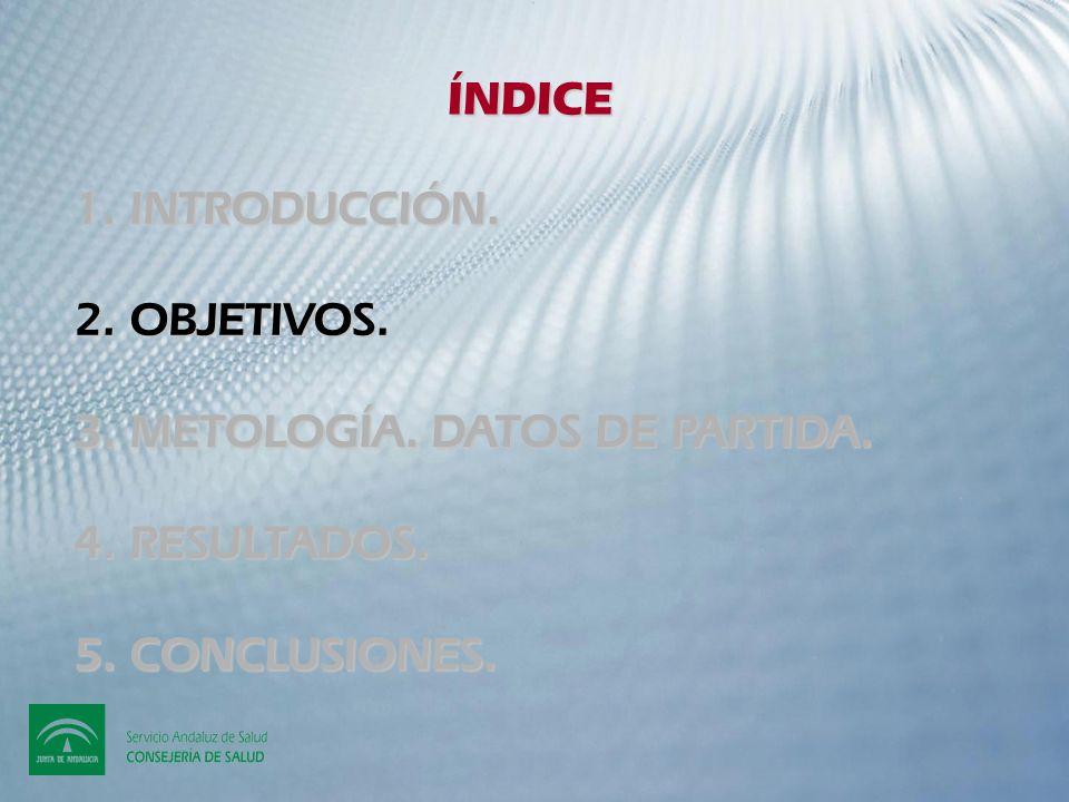 CONCLUSIONES 1.La eficiencia de la instalación se encuentra dentro de los parámetros legislativos (R.D.
