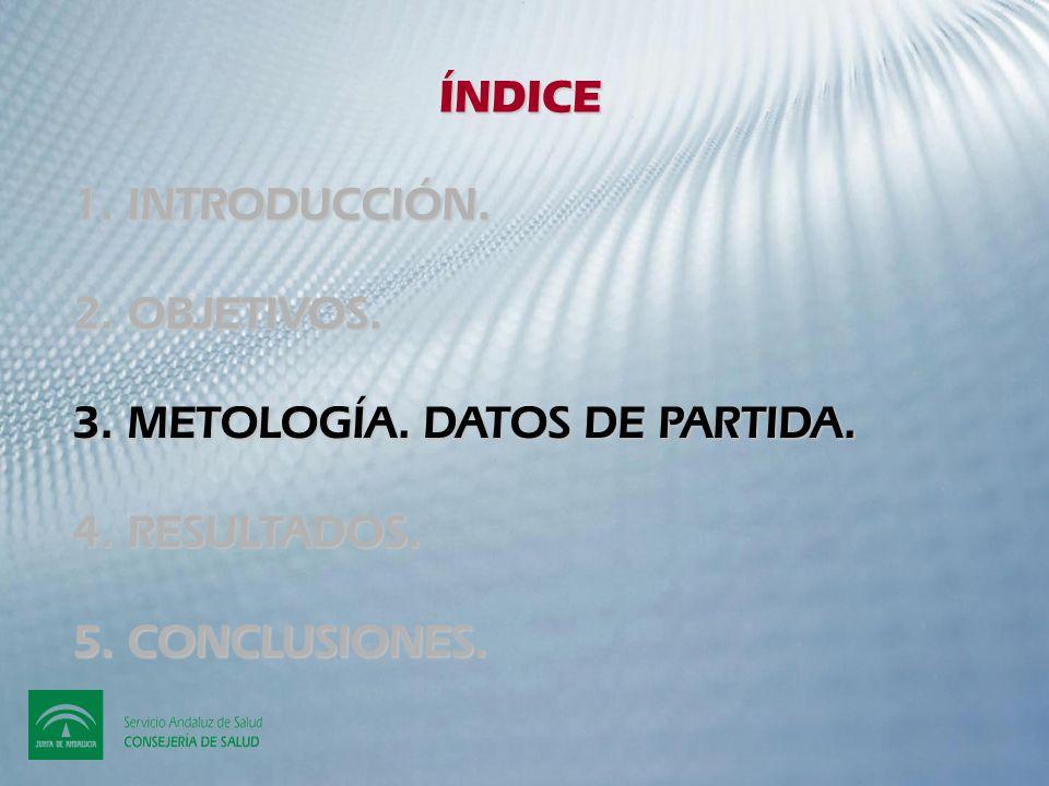 ÍNDICE 1. INTRODUCCIÓN. 2. OBJETIVOS. 4. RESULTADOS. 5. CONCLUSIONES. 3. METOLOGÍA. DATOS DE PARTIDA.
