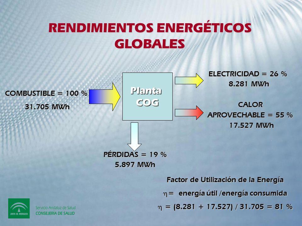 DIAGRAMA DE FLUJO ESQUEMÁTICO 1.500 kW