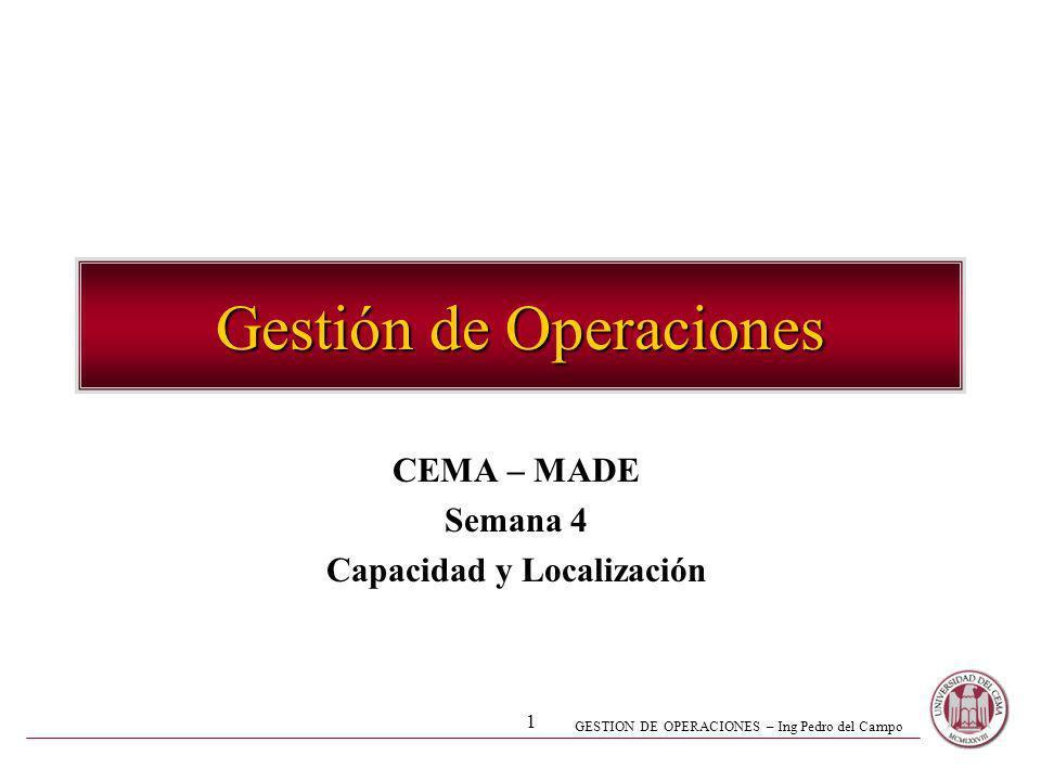 GESTION DE OPERACIONES – Ing Pedro del Campo 1 Gestión de Operaciones CEMA – MADE Semana 4 Capacidad y Localización