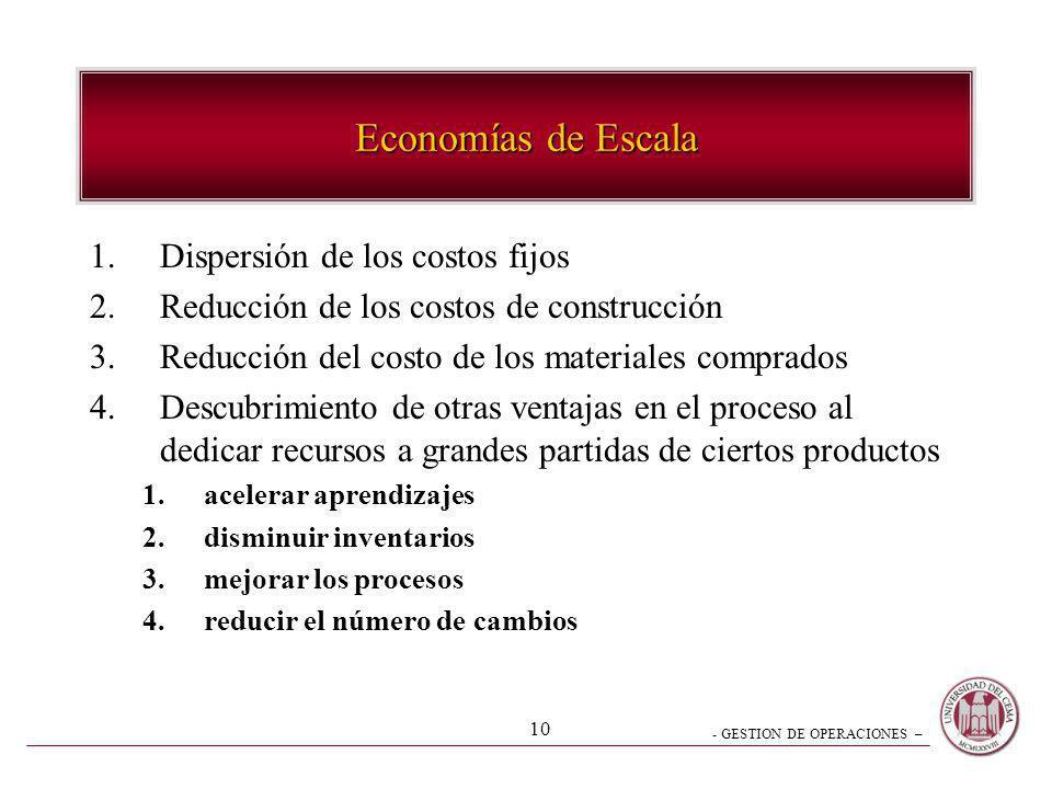 - GESTION DE OPERACIONES – 10 Economías de Escala 1.Dispersión de los costos fijos 2.Reducción de los costos de construcción 3.Reducción del costo de