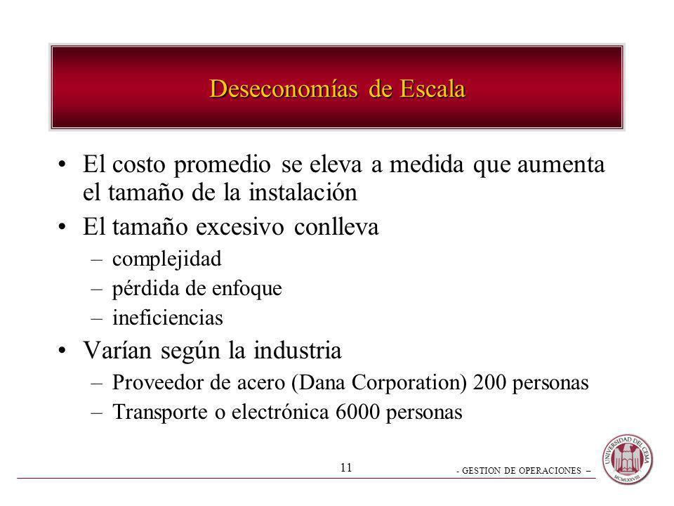- GESTION DE OPERACIONES – 11 Deseconomías de Escala El costo promedio se eleva a medida que aumenta el tamaño de la instalación El tamaño excesivo co