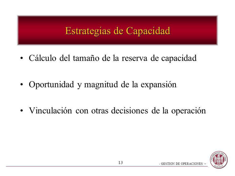 - GESTION DE OPERACIONES – 13 Estrategias de Capacidad Cálculo del tamaño de la reserva de capacidad Oportunidad y magnitud de la expansión Vinculació