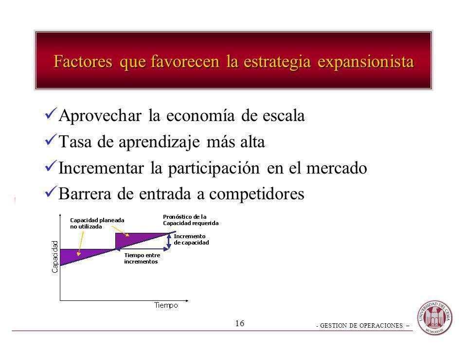 - GESTION DE OPERACIONES – 16 Factores que favorecen la estrategia expansionista Aprovechar la economía de escala Tasa de aprendizaje más alta Increme