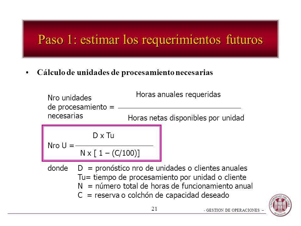 - GESTION DE OPERACIONES – 21 Paso 1: estimar los requerimientos futuros Cálculo de unidades de procesamiento necesarias Nro unidades de procesamiento