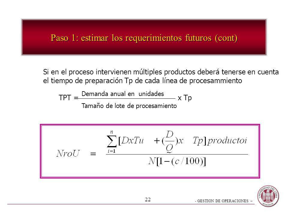 - GESTION DE OPERACIONES – 22 Paso 1: estimar los requerimientos futuros (cont) Si en el proceso intervienen múltiples productos deberá tenerse en cue