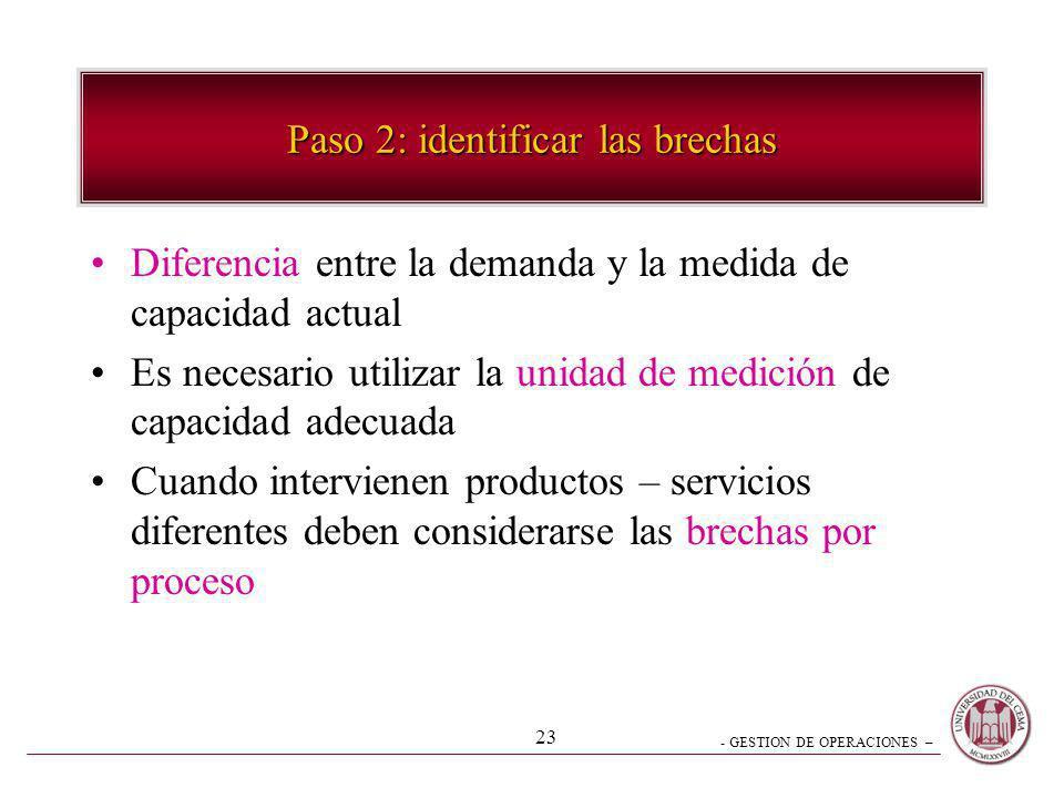 - GESTION DE OPERACIONES – 23 Paso 2: identificar las brechas Diferencia entre la demanda y la medida de capacidad actual Es necesario utilizar la uni