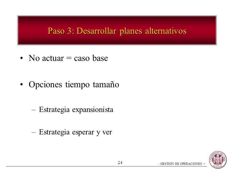- GESTION DE OPERACIONES – 24 Paso 3: Desarrollar planes alternativos No actuar = caso base Opciones tiempo tamaño –Estrategia expansionista –Estrateg
