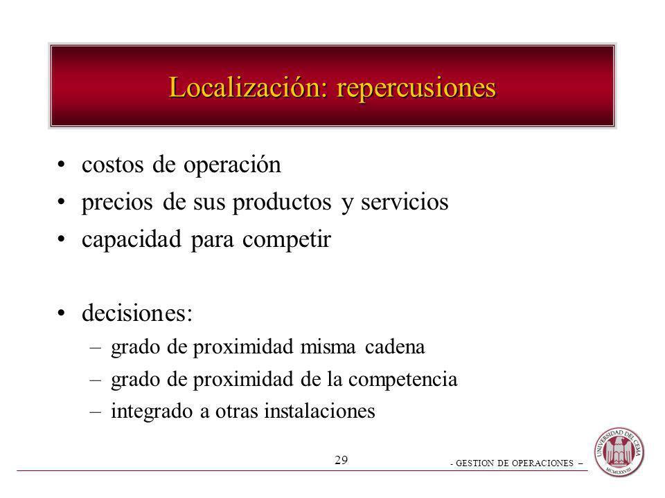 - GESTION DE OPERACIONES – 29 Localización: repercusiones costos de operación precios de sus productos y servicios capacidad para competir decisiones: