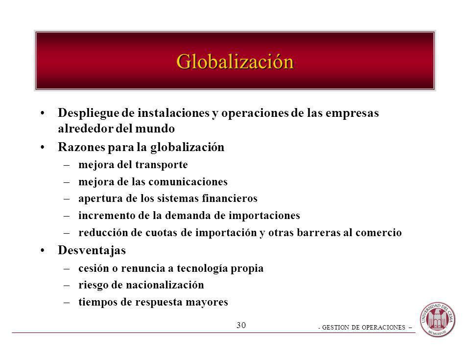 - GESTION DE OPERACIONES – 30 Globalización Despliegue de instalaciones y operaciones de las empresas alrededor del mundo Razones para la globalizació