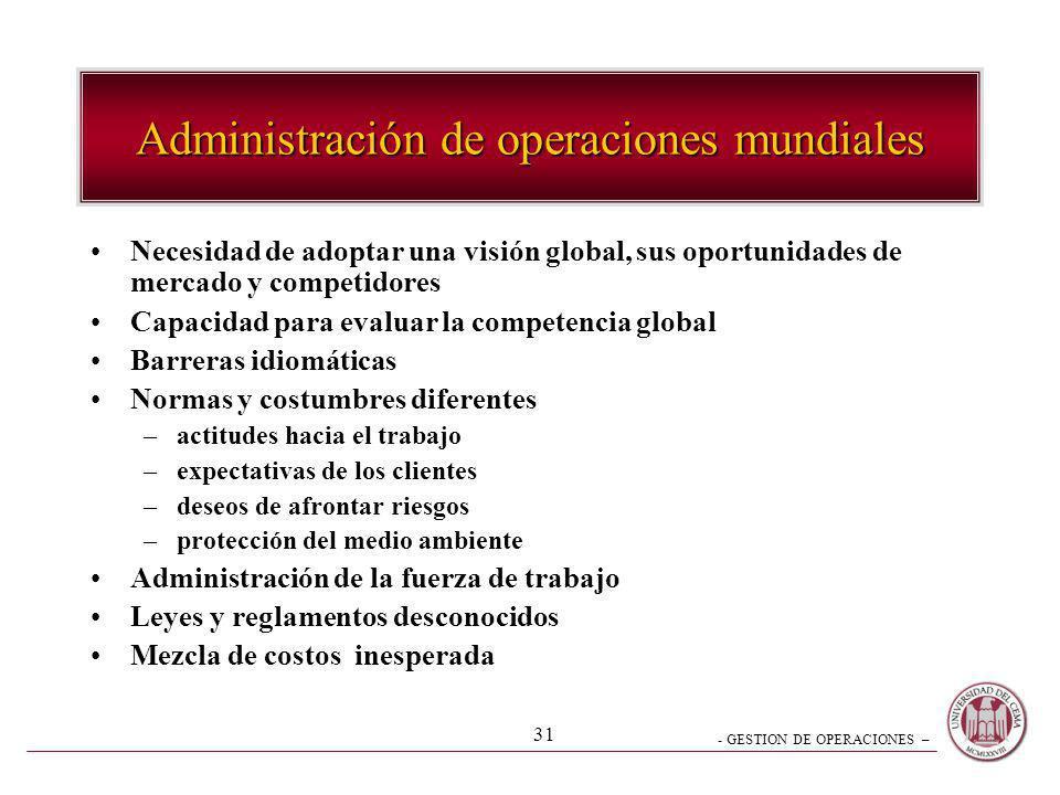- GESTION DE OPERACIONES – 31 Administración de operaciones mundiales Necesidad de adoptar una visión global, sus oportunidades de mercado y competido