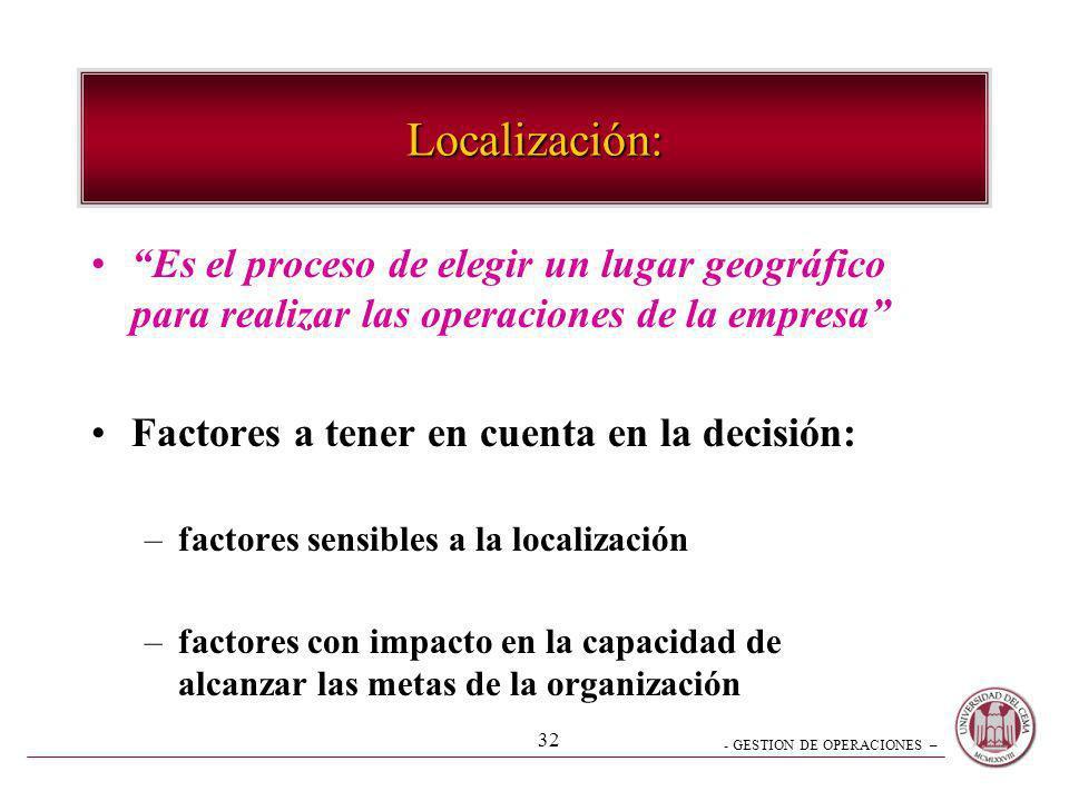 - GESTION DE OPERACIONES – 32 Localización: Es el proceso de elegir un lugar geográfico para realizar las operaciones de la empresa Factores a tener e