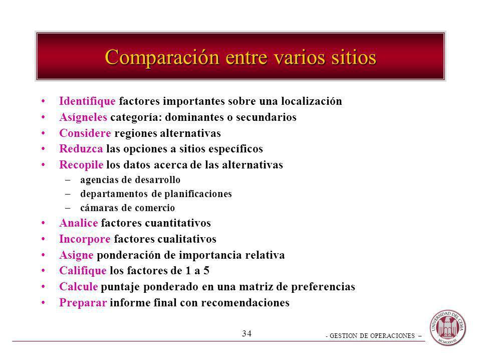 - GESTION DE OPERACIONES – 34 Comparación entre varios sitios Identifique factores importantes sobre una localización Asígneles categoría: dominantes