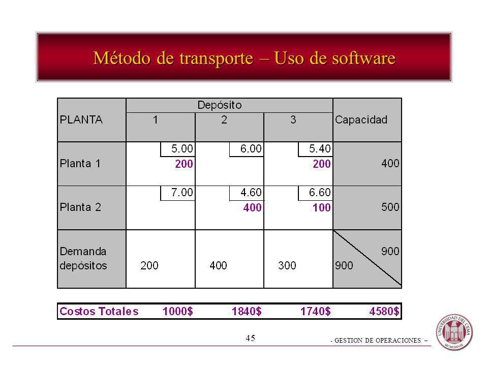 - GESTION DE OPERACIONES – 45 Método de transporte – Uso de software