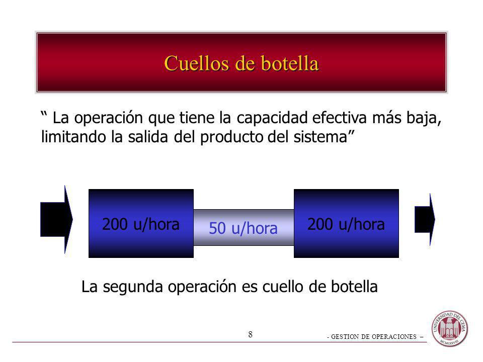 - GESTION DE OPERACIONES – 8 Cuellos de botella La operación que tiene la capacidad efectiva más baja, limitando la salida del producto del sistema 20