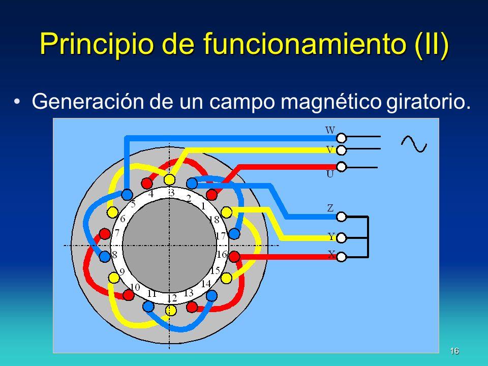 J.F.A. 16 Principio de funcionamiento (II) Generación de un campo magnético giratorio.