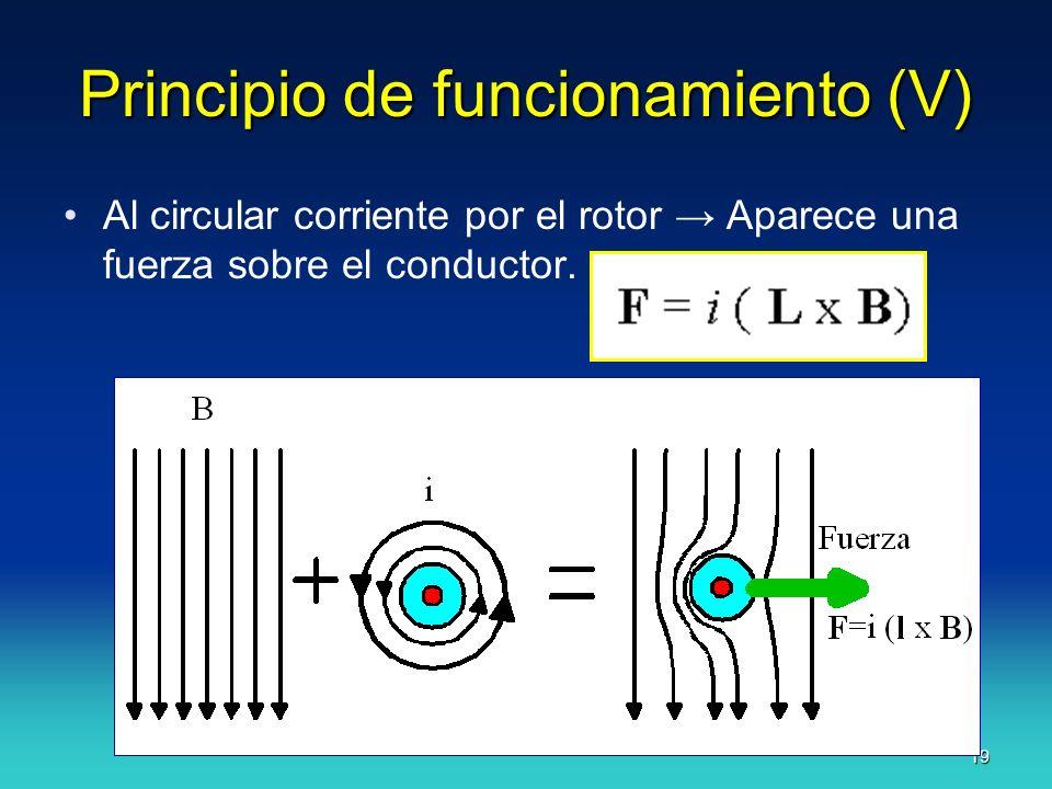 J.F.A. 19 Principio de funcionamiento (V) Al circular corriente por el rotor Aparece una fuerza sobre el conductor.